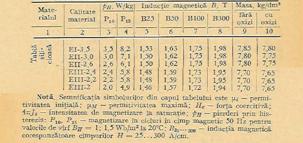 tab.%202.1.png