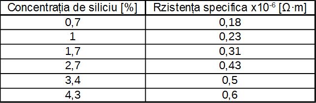 tab.%202.2.png