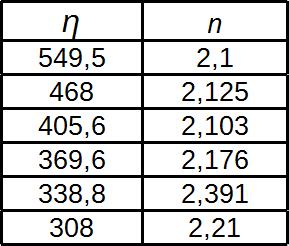 tab.%203.1.png