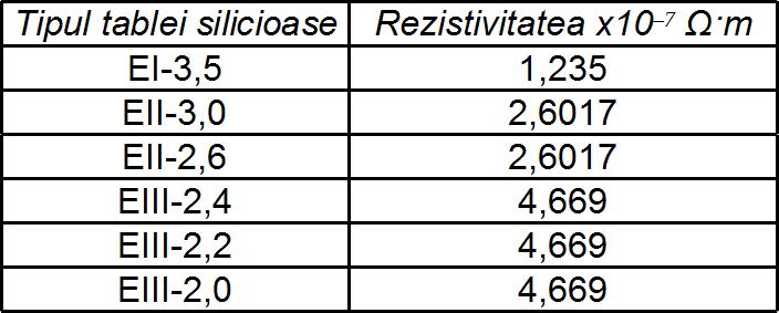 tab.%205.1.png