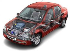 Dacia logan - vedere de ansamblu