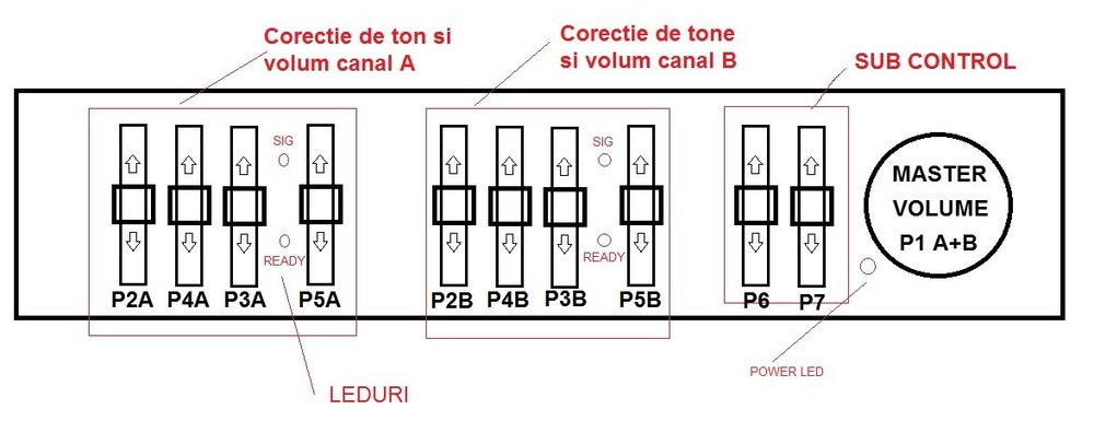 Panou frontal corector- varianta 1.jpg