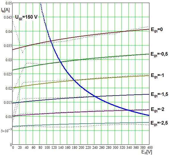 346940892_Fig.3.4.png.43a7d42b9323ef494c010e6f7fc6e76d.png