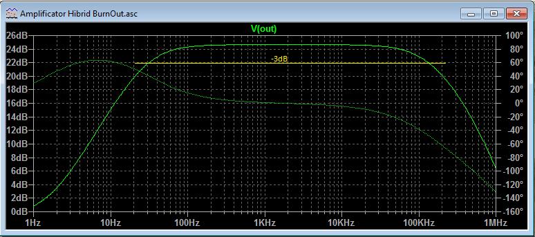 156328566_diagramaBode.png.3c152366b52c686c9de408c3bea8d68c.png