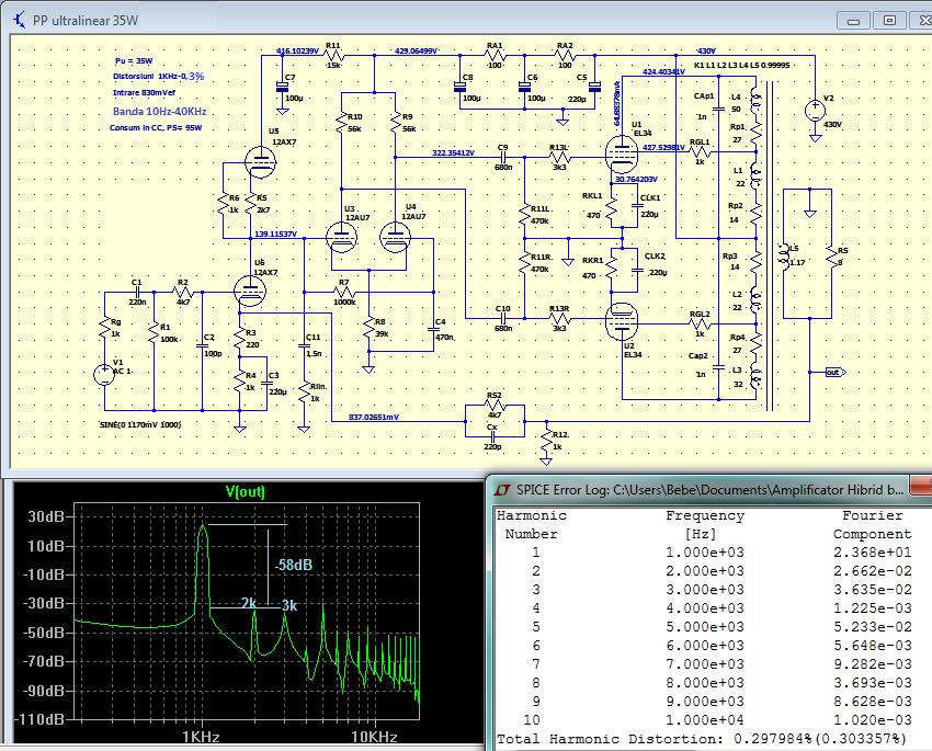 PP ultralinear 35w schema, FFT, dist.png