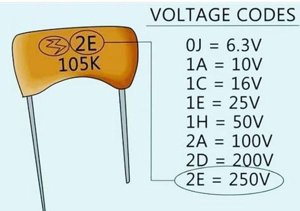 Coduri voltaj capacitoare.jpg