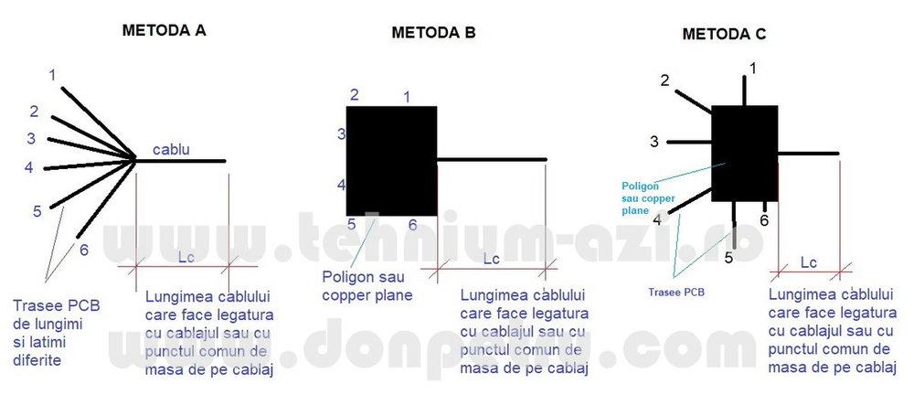 Metode de rutare a traseelor de masa in electronica.jpg