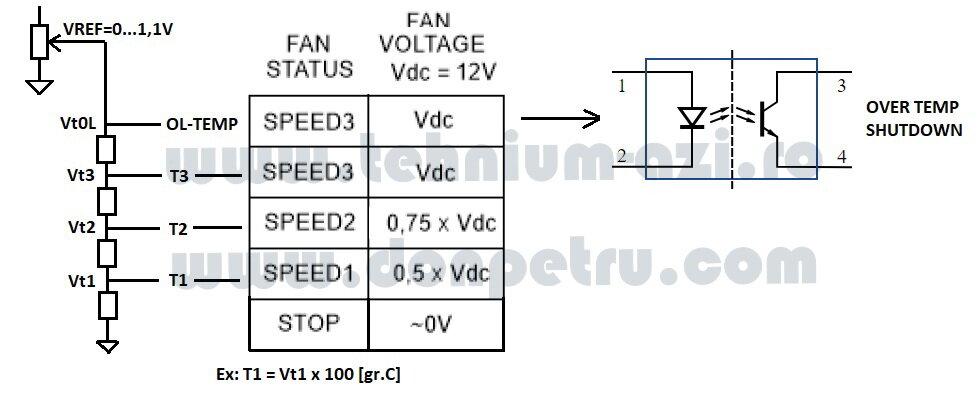 Functionare DP0810.jpg