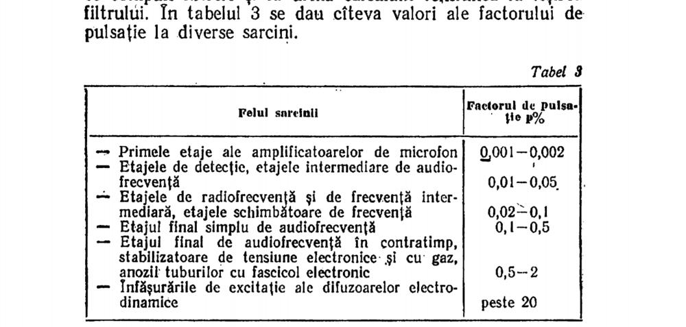 954583831_Riplul(factoruldeondulatie)tabel.thumb.PNG.24bd2543be91635e474ed3b6929ecb91.PNG