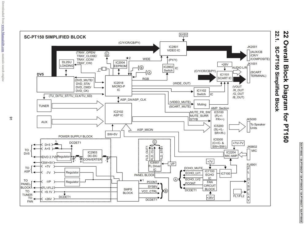 service-Panasonic sapt150gcp_091.jpg